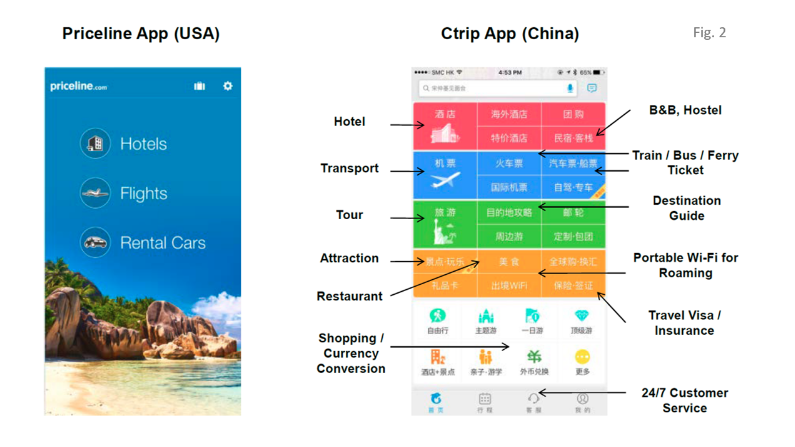 Comparison of Priceline and Ctrip by Kathy Cheng